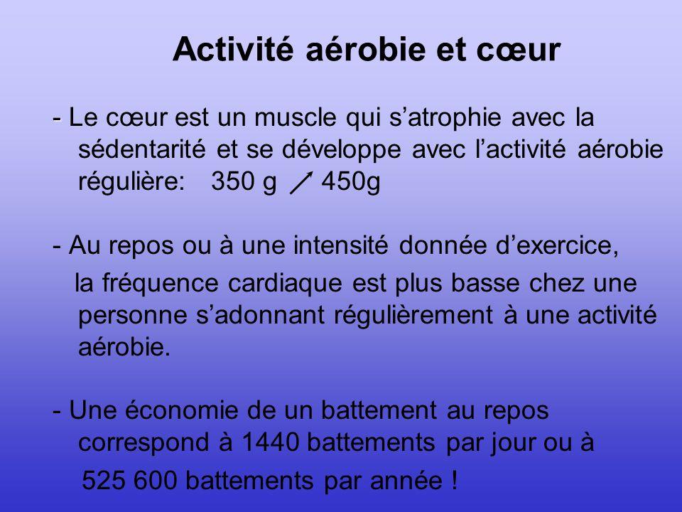 Activité aérobie et cœur