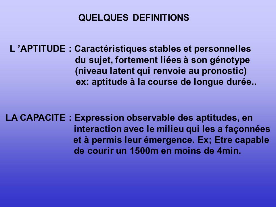 QUELQUES DEFINITIONS L 'APTITUDE : Caractéristiques stables et personnelles. du sujet, fortement liées à son génotype.