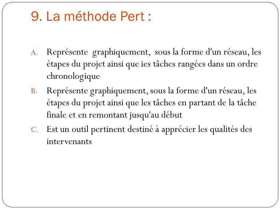 9. La méthode Pert :