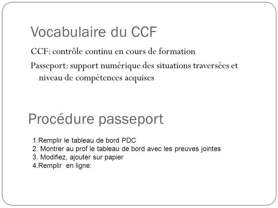 Vocabulaire du CCF Procédure passeport