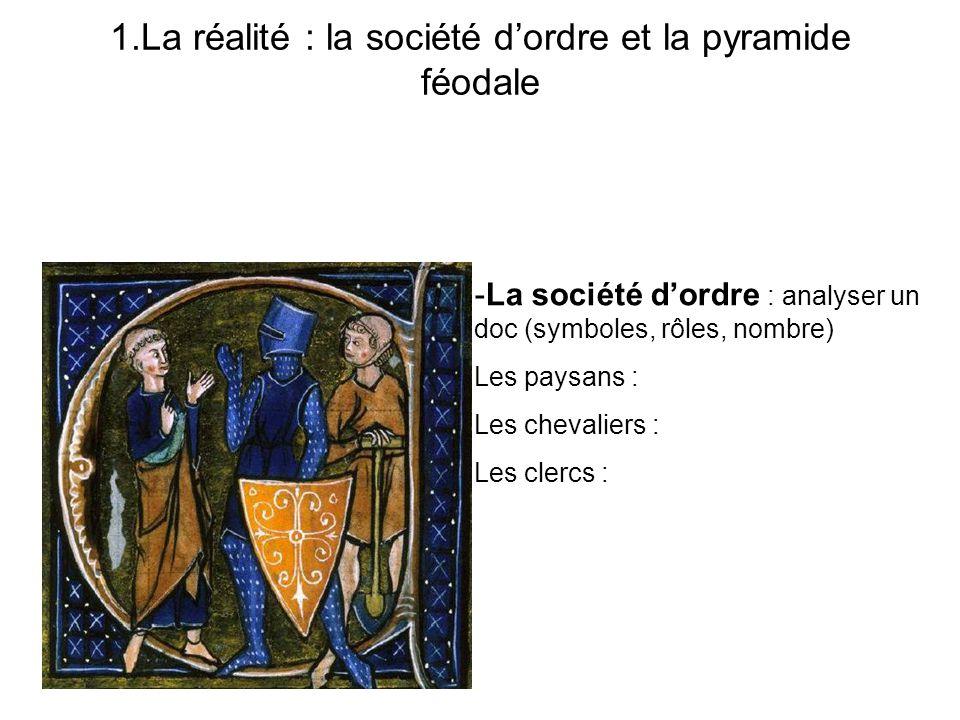 1.La réalité : la société d'ordre et la pyramide féodale