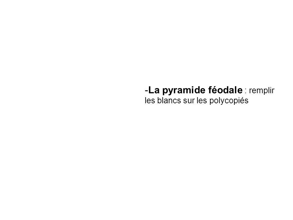 La pyramide féodale : remplir les blancs sur les polycopiés