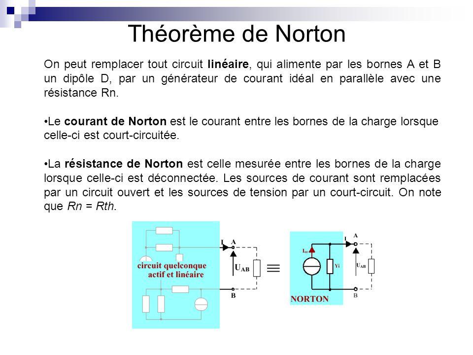 Théorème de Norton