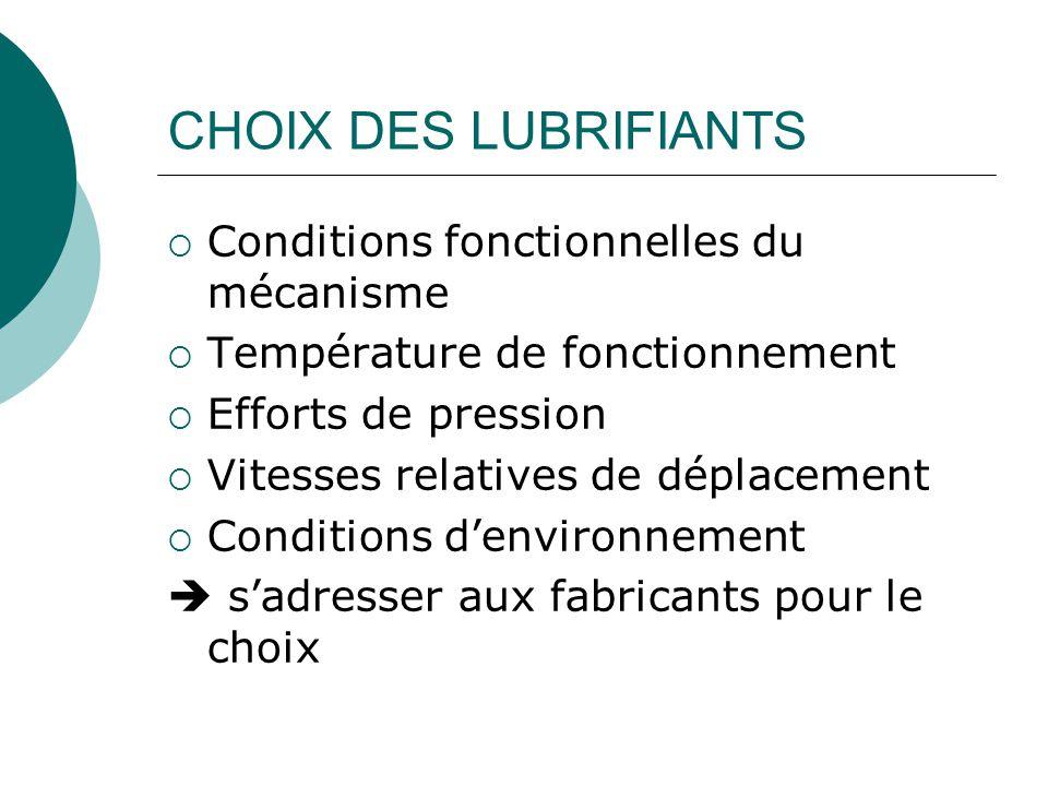 CHOIX DES LUBRIFIANTS Conditions fonctionnelles du mécanisme