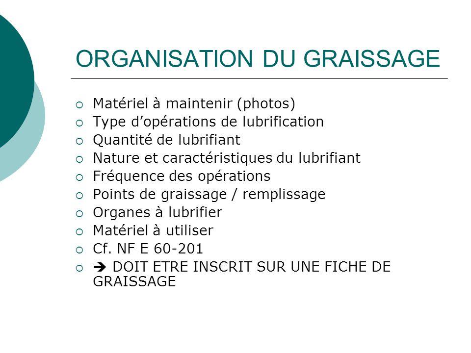 ORGANISATION DU GRAISSAGE
