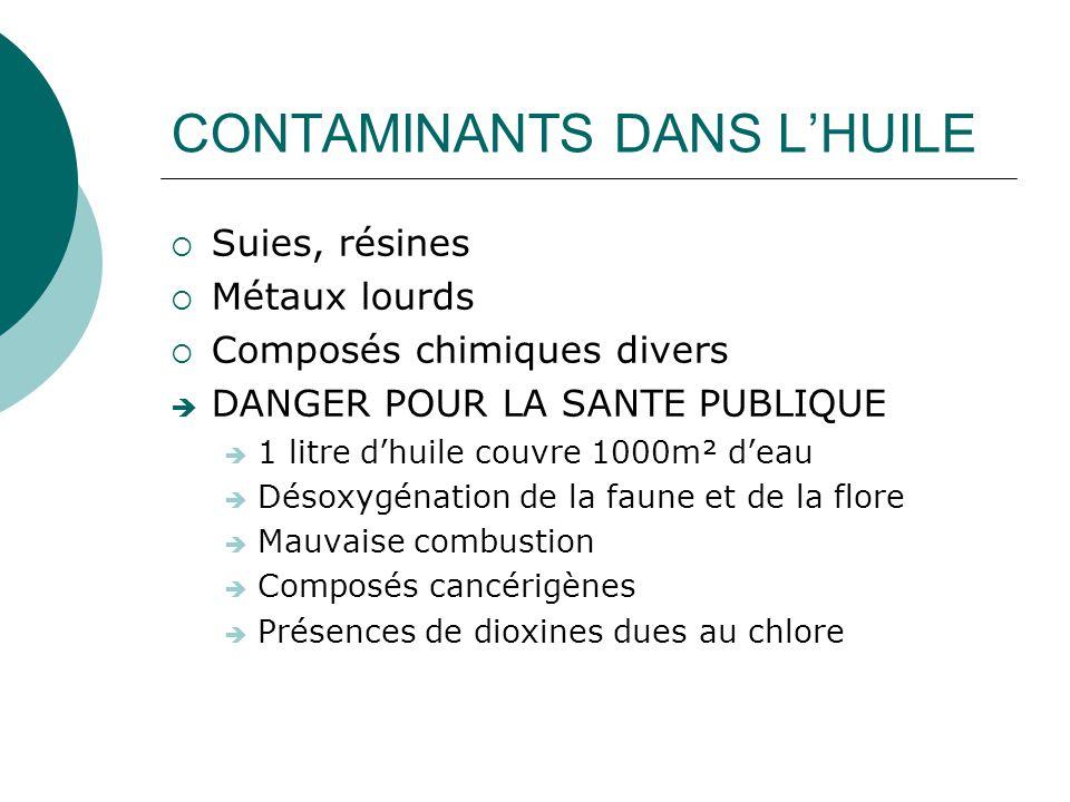 CONTAMINANTS DANS L'HUILE