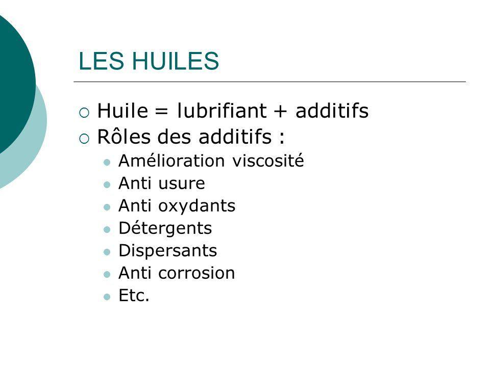 LES HUILES Huile = lubrifiant + additifs Rôles des additifs :