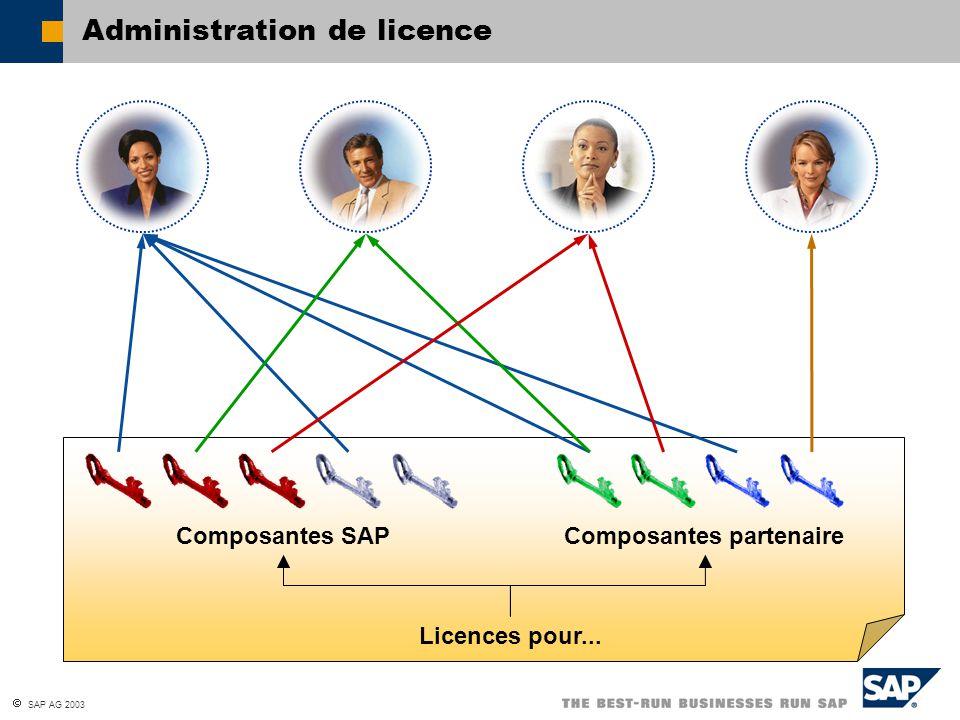 Administration de licence