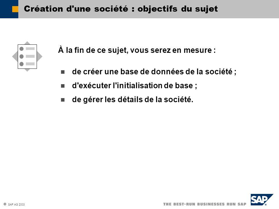 Création d une société : objectifs du sujet