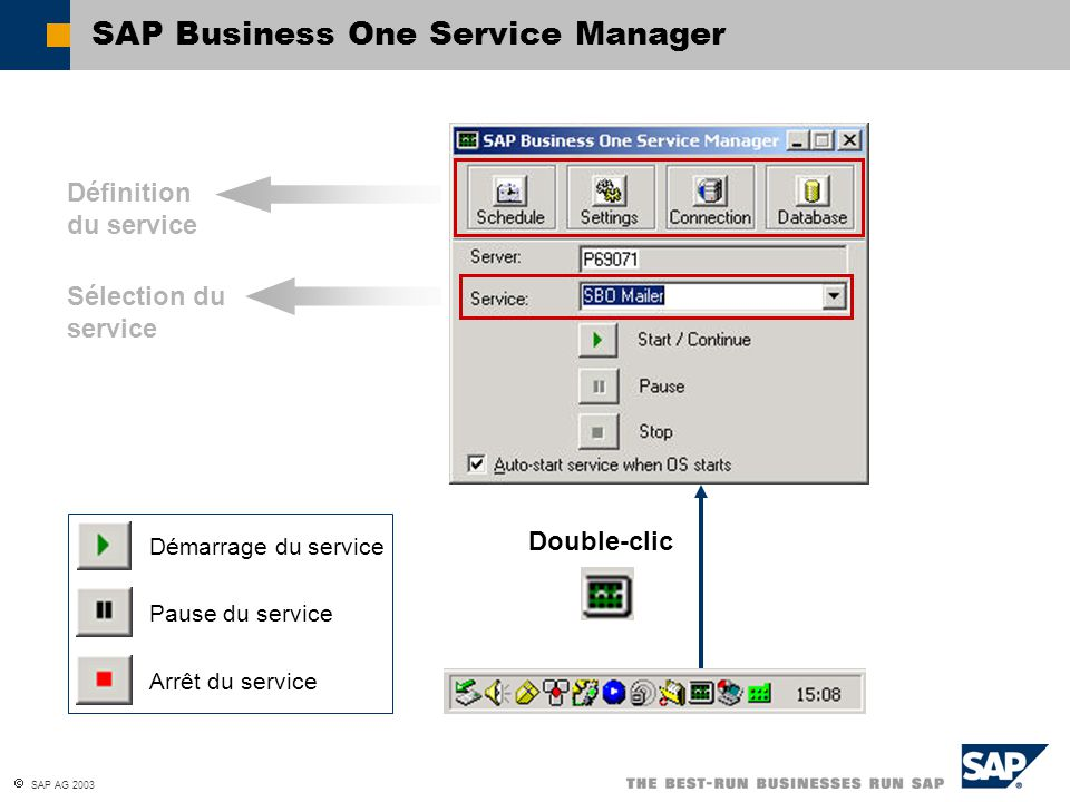 SAP Business One Service Manager