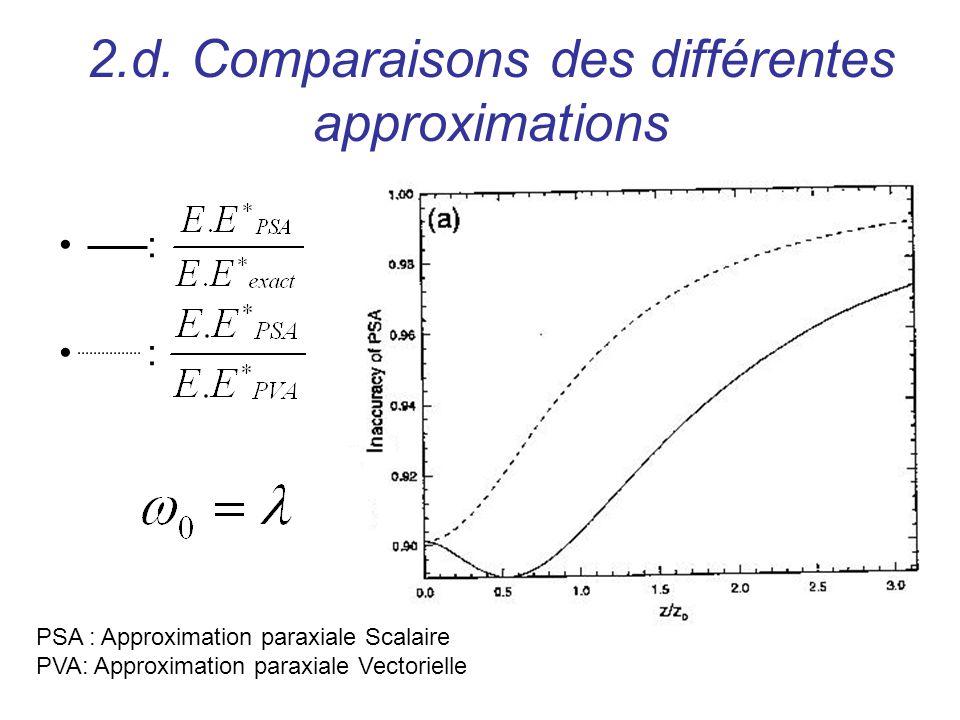 2.d. Comparaisons des différentes approximations