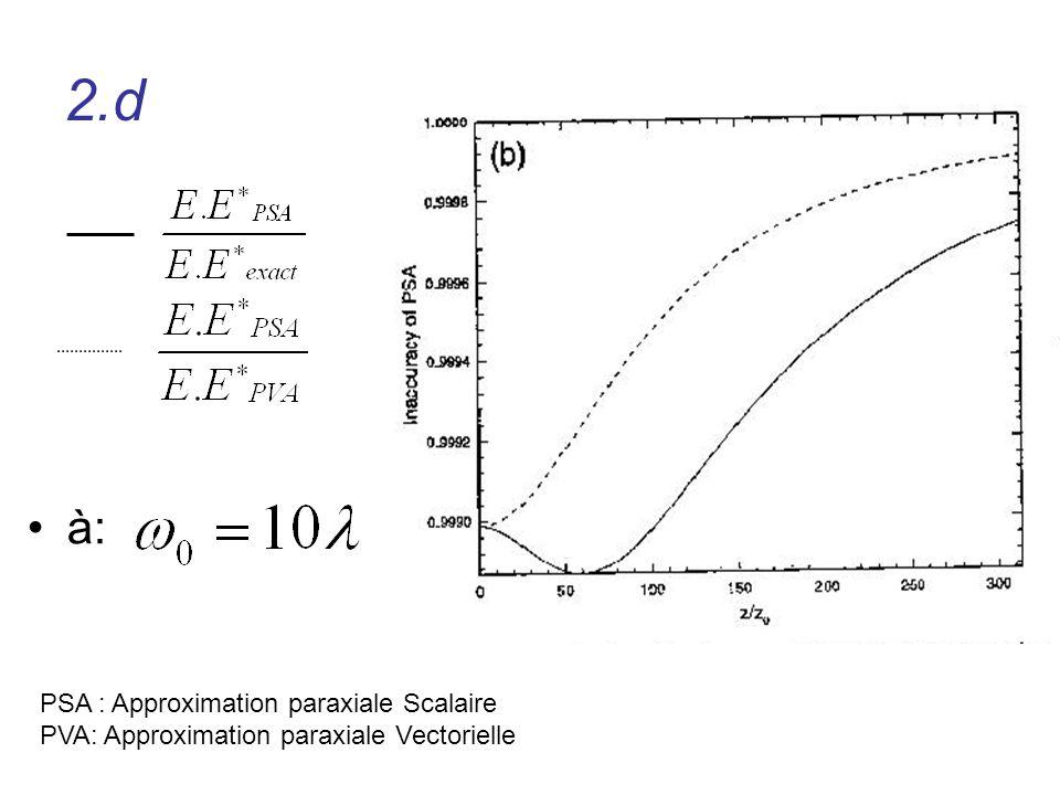 2.d à: PSA : Approximation paraxiale Scalaire