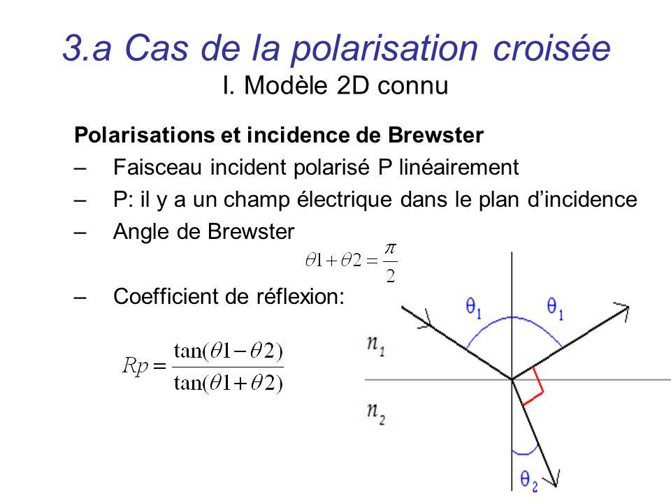 3.a Cas de la polarisation croisée I. Modèle 2D connu