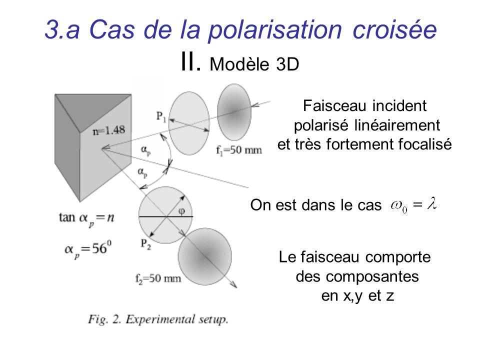 3.a Cas de la polarisation croisée II. Modèle 3D