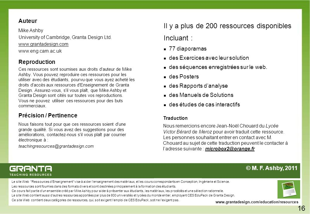 Il y a plus de 200 ressources disponibles Incluant :
