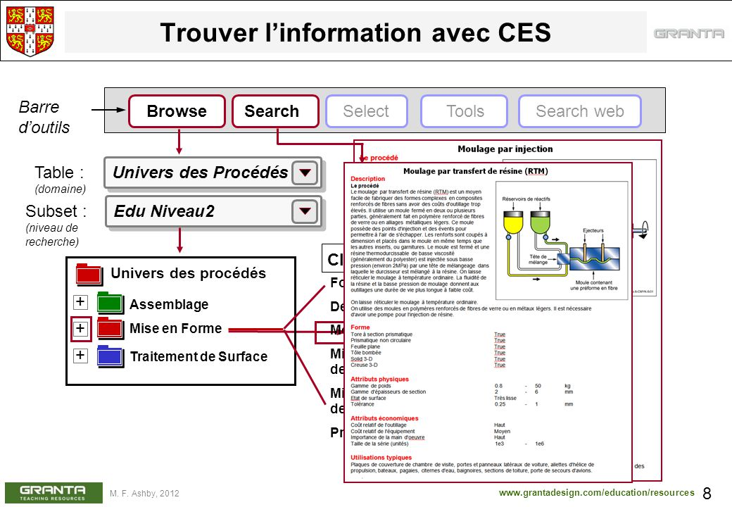 Trouver l'information avec CES