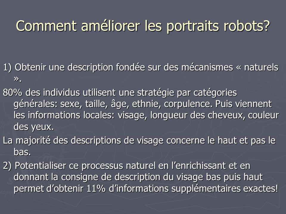 Comment améliorer les portraits robots