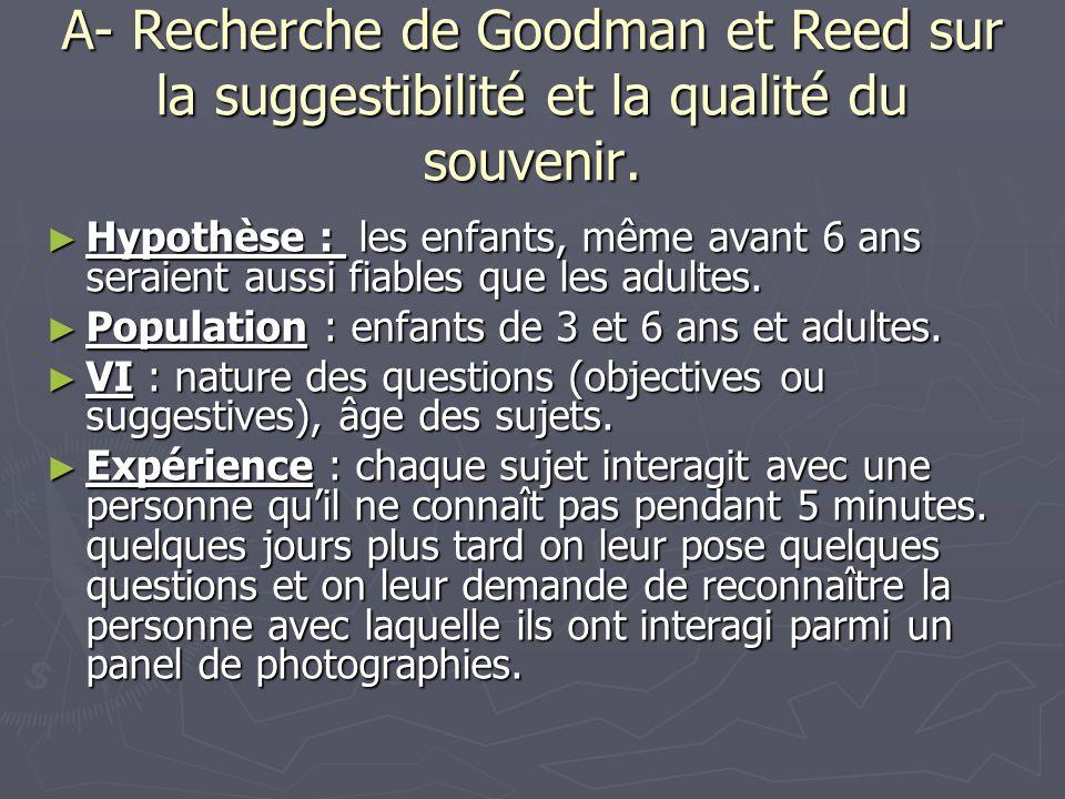 A- Recherche de Goodman et Reed sur la suggestibilité et la qualité du souvenir.