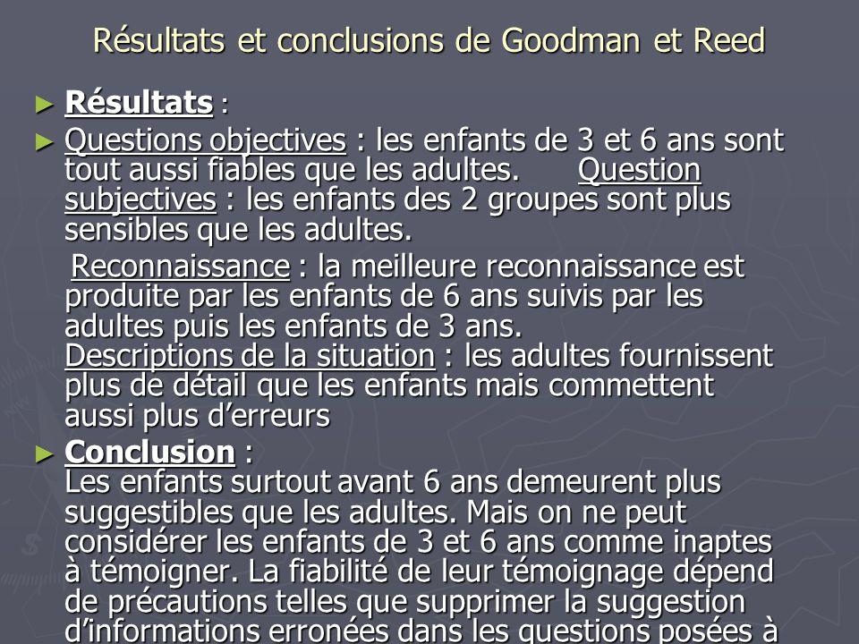 Résultats et conclusions de Goodman et Reed