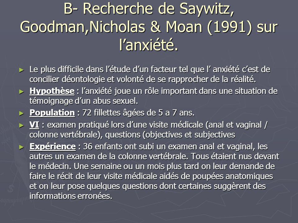 B- Recherche de Saywitz, Goodman,Nicholas & Moan (1991) sur l'anxiété.