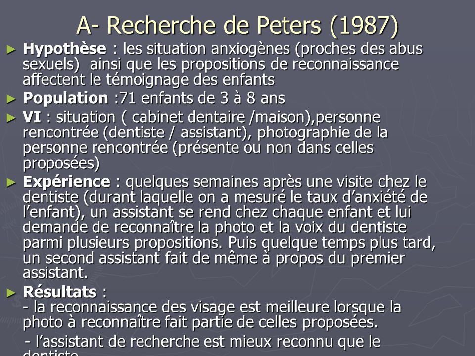 A- Recherche de Peters (1987)