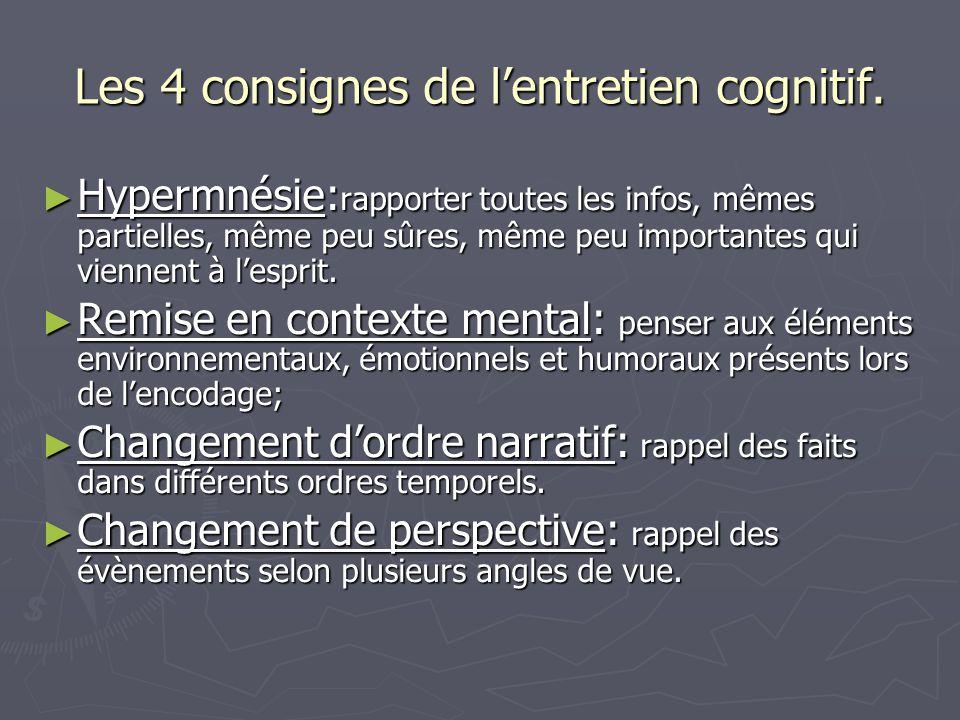 Les 4 consignes de l'entretien cognitif.