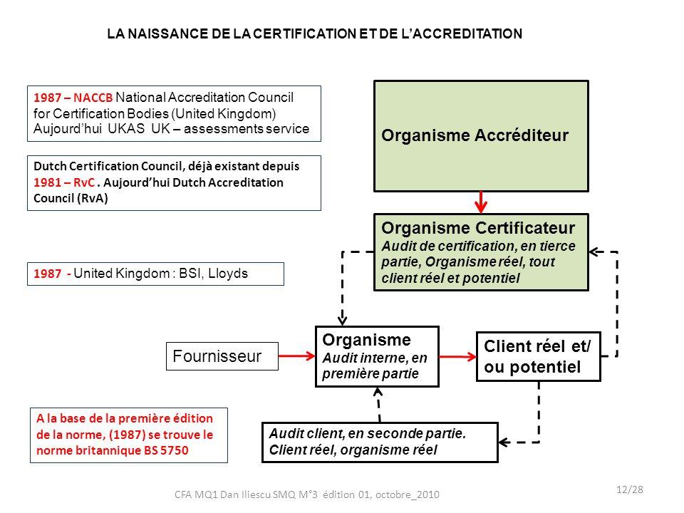 LA NAISSANCE DE LA CERTIFICATION ET DE L'ACCREDITATION