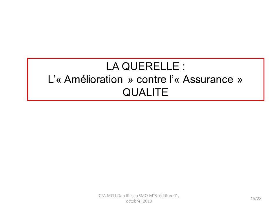 L'« Amélioration » contre l'« Assurance » QUALITE