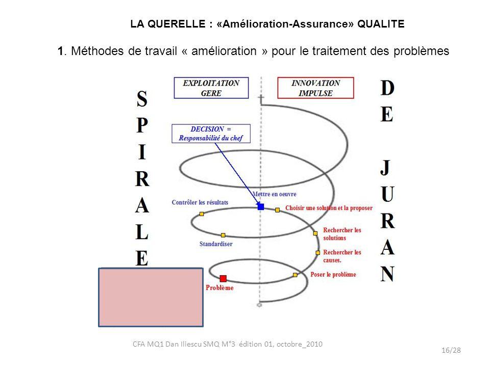 LA QUERELLE : «Amélioration-Assurance» QUALITE
