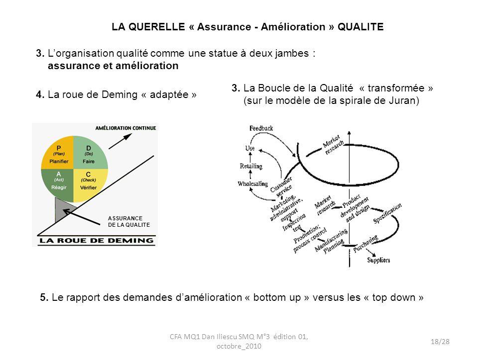 LA QUERELLE « Assurance - Amélioration » QUALITE