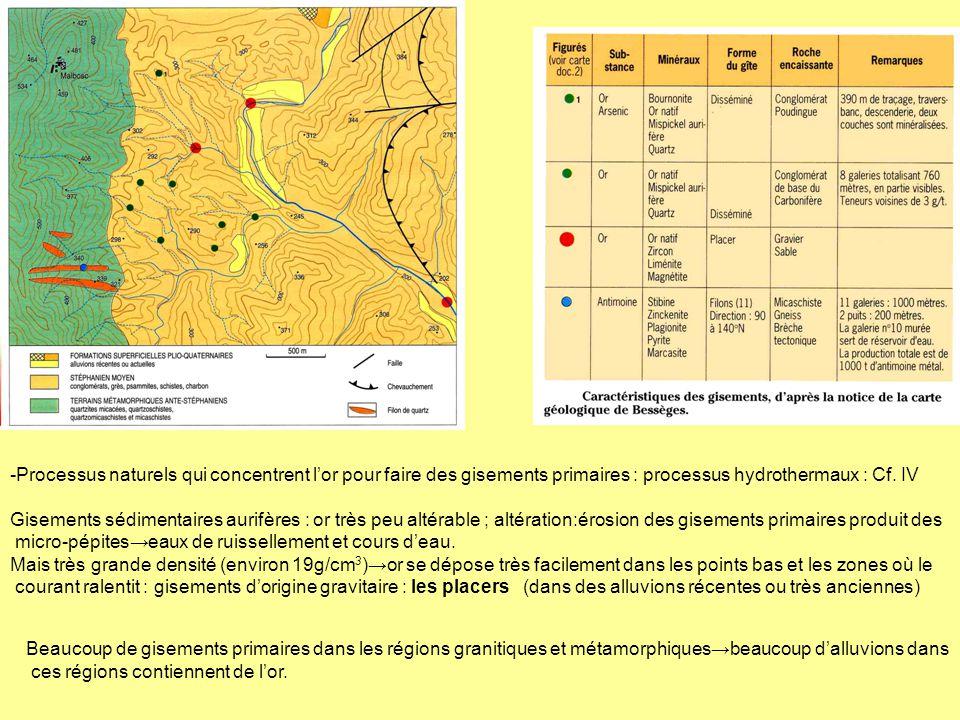 -Processus naturels qui concentrent l'or pour faire des gisements primaires : processus hydrothermaux : Cf. IV