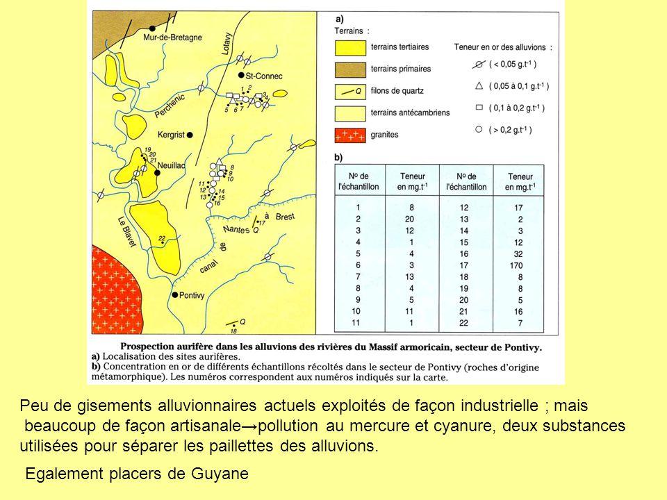 Peu de gisements alluvionnaires actuels exploités de façon industrielle ; mais