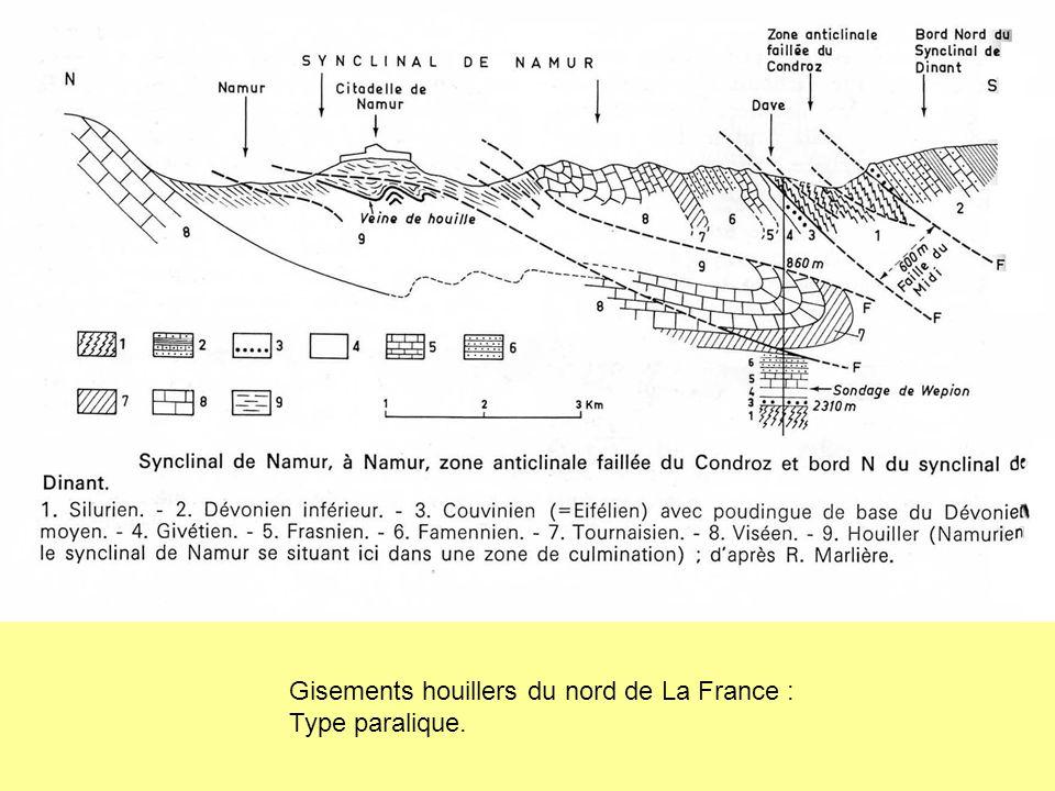 Gisements houillers du nord de La France :