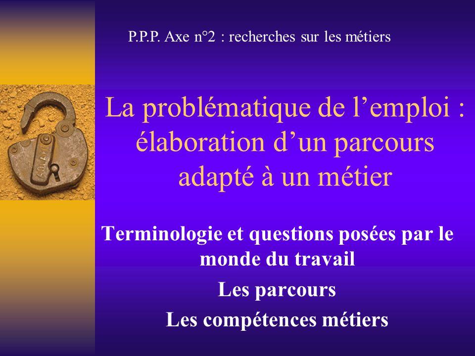 P.P.P. Axe n°2 : recherches sur les métiers