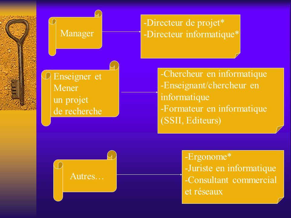 Manager -Directeur de projet* -Directeur informatique* Enseigner et. Mener. un projet. de recherche.