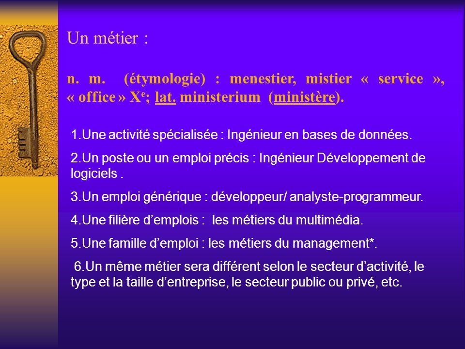 Un métier : n. m. (étymologie) : menestier, mistier « service », « office » Xe; lat. ministerium (ministère).