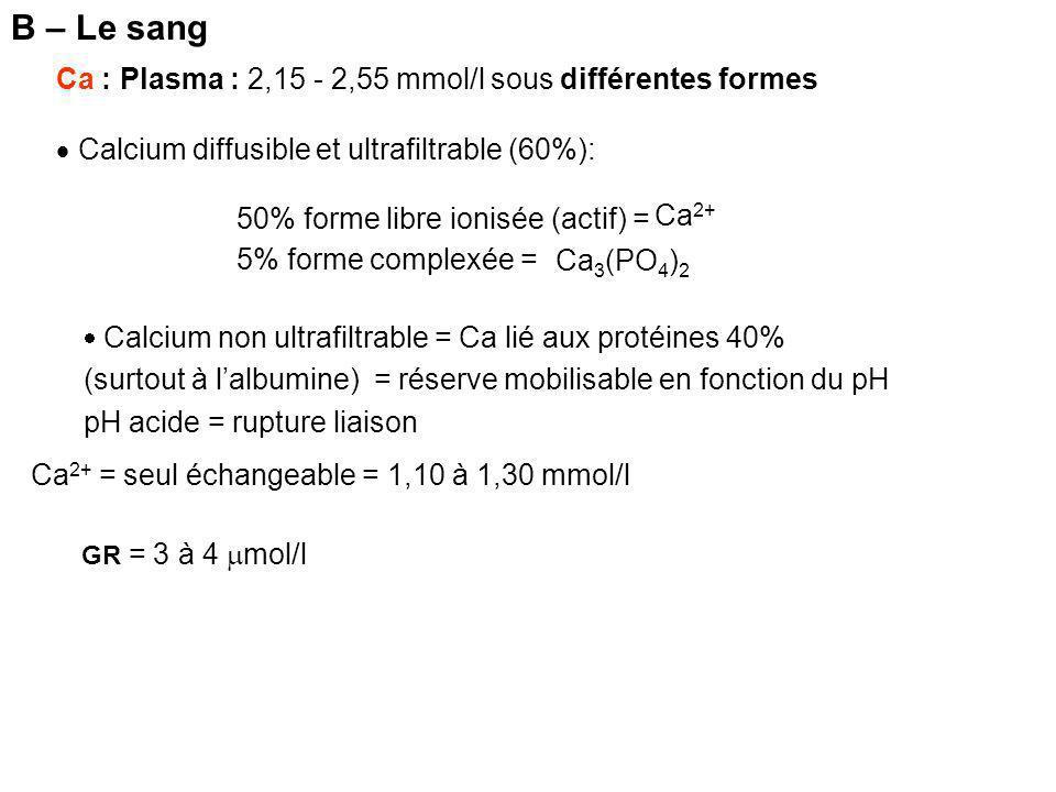 B – Le sang Ca : Plasma : 2,15 - 2,55 mmol/l sous différentes formes