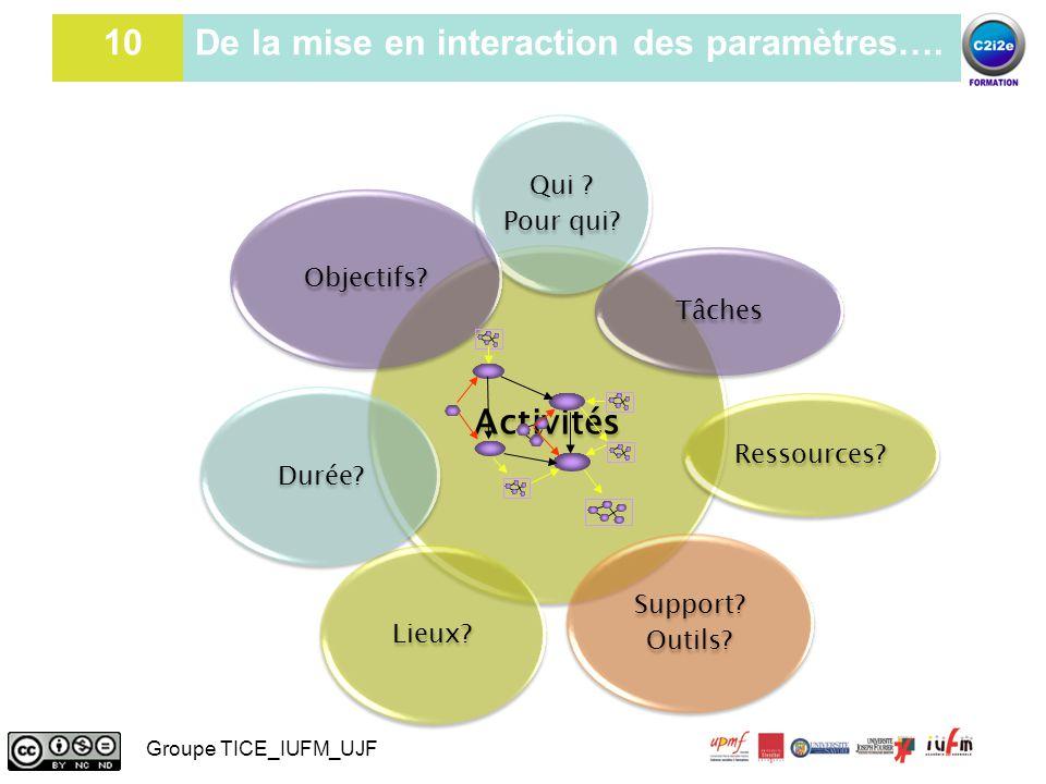 10 De la mise en interaction des paramètres….