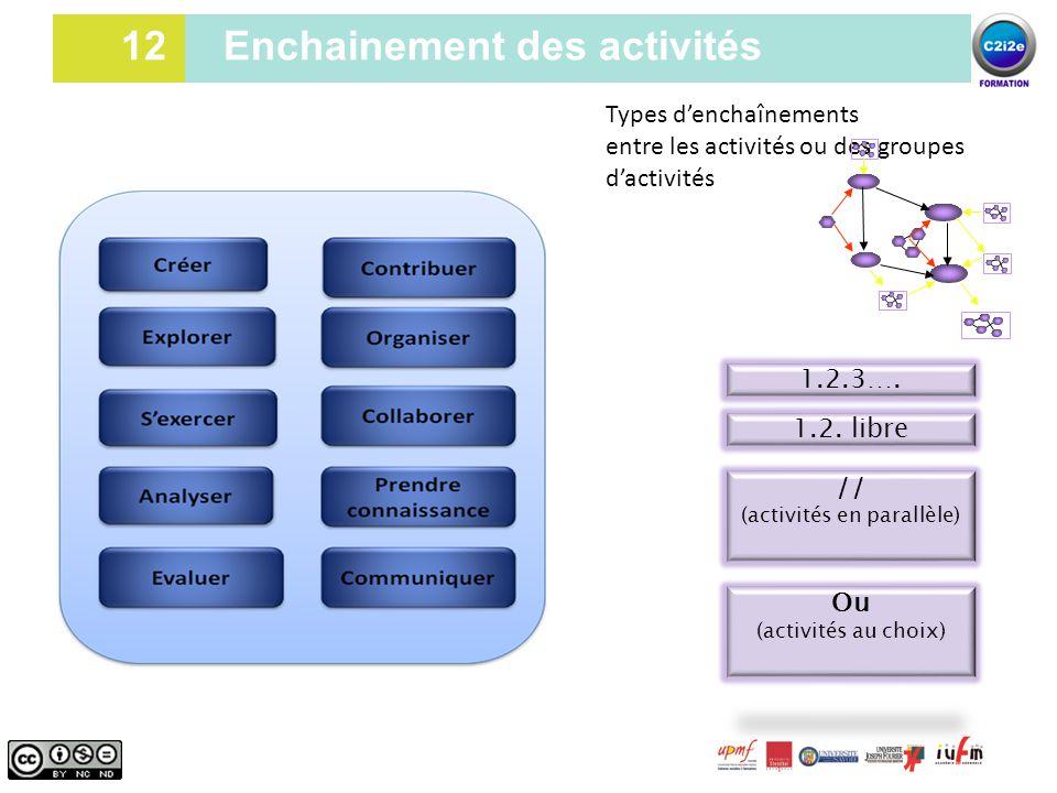 12 Enchainement des activités