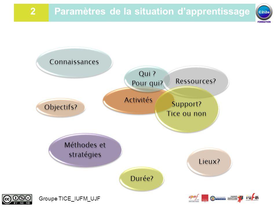 2 Paramètres de la situation d'apprentissage