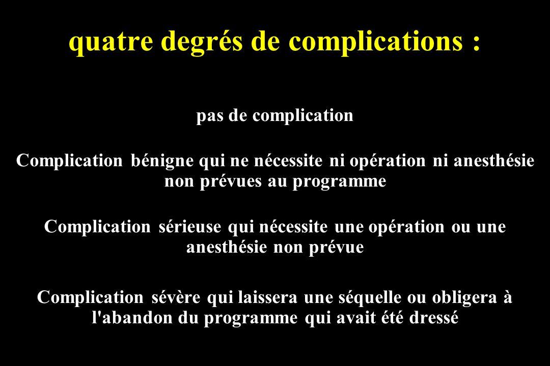 quatre degrés de complications :