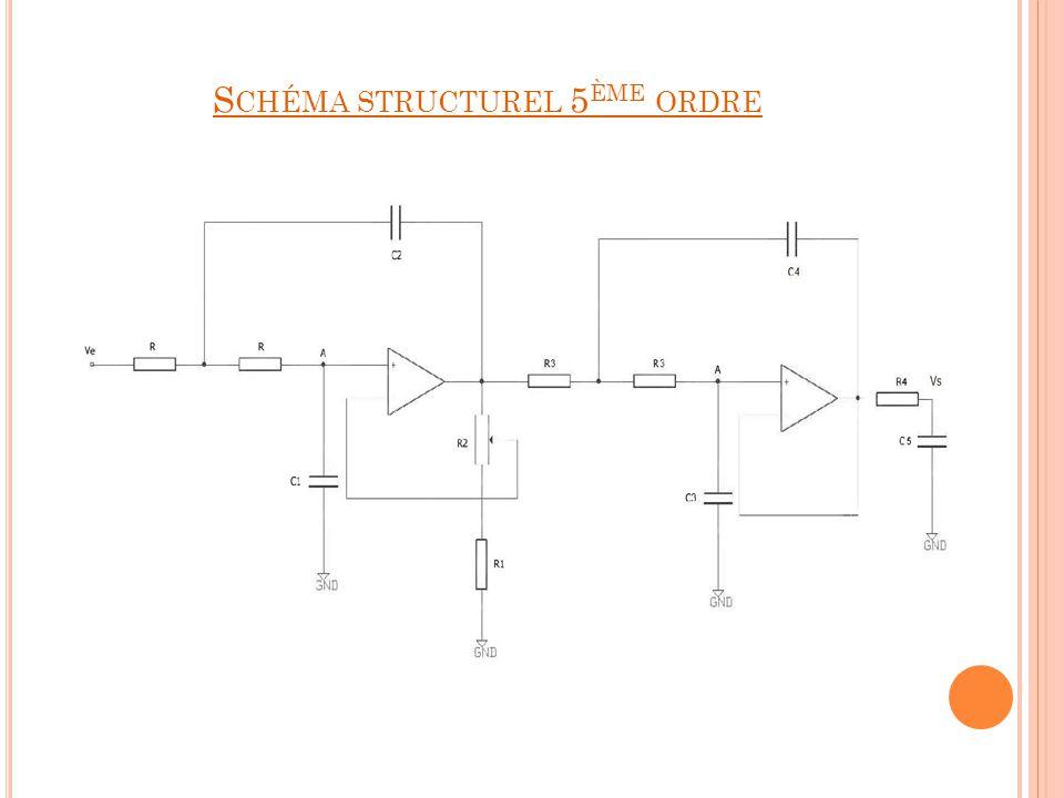 Schéma structurel 5ème ordre