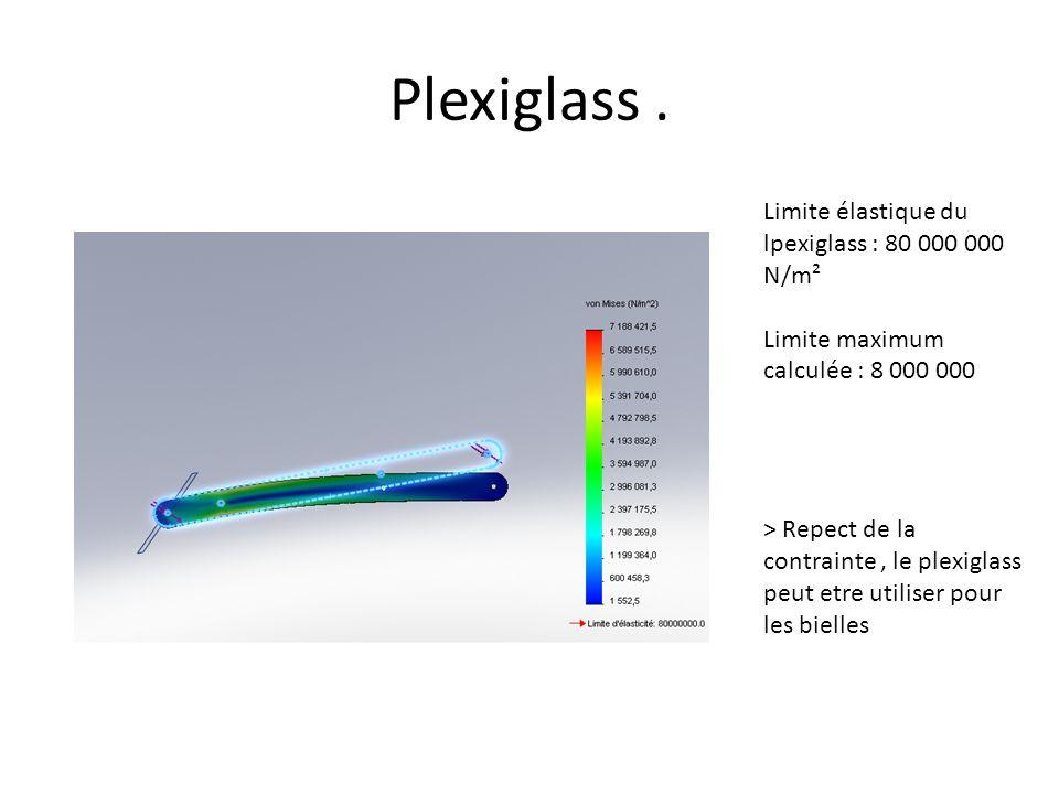 Plexiglass . Limite élastique du lpexiglass : 80 000 000 N/m²
