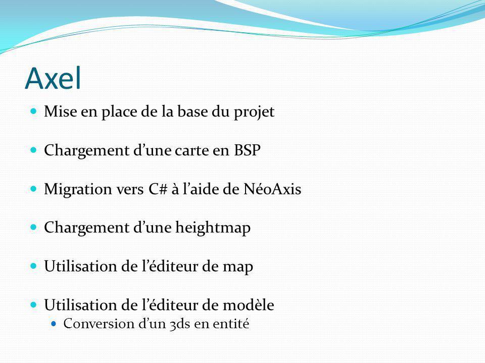 Axel Mise en place de la base du projet Chargement d'une carte en BSP