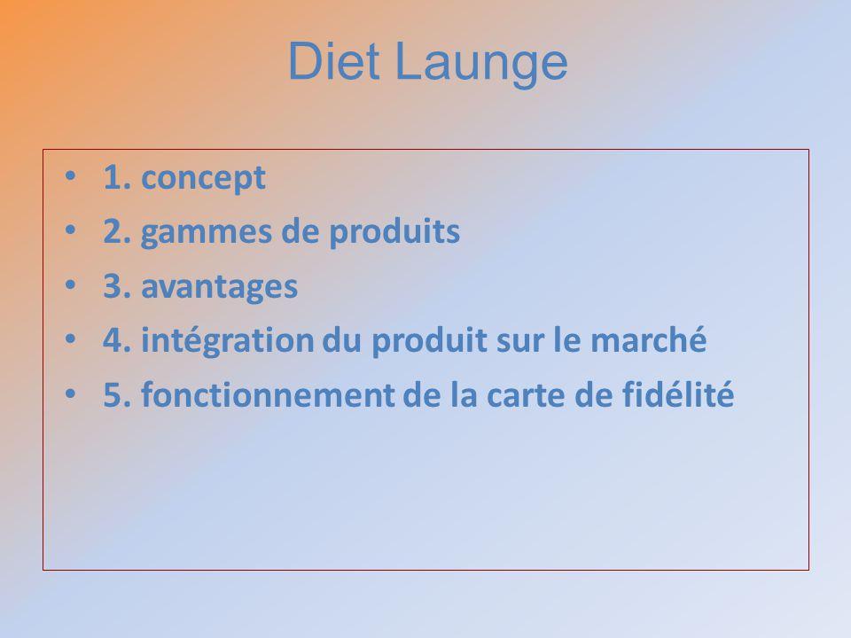 Diet Launge 1. concept 2. gammes de produits 3. avantages