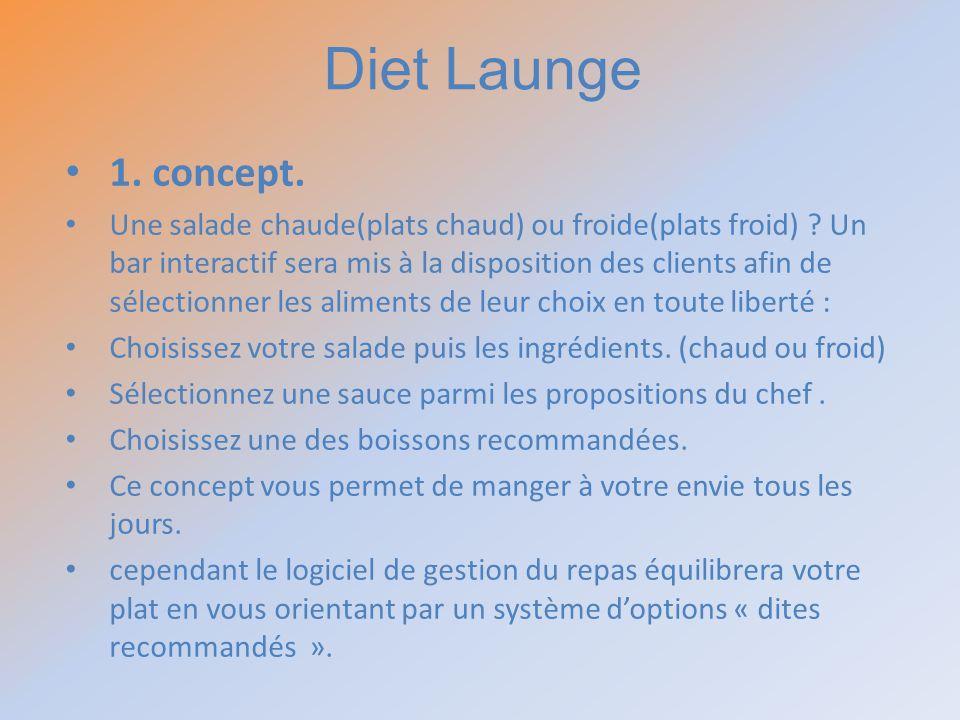 Diet Launge 1. concept.