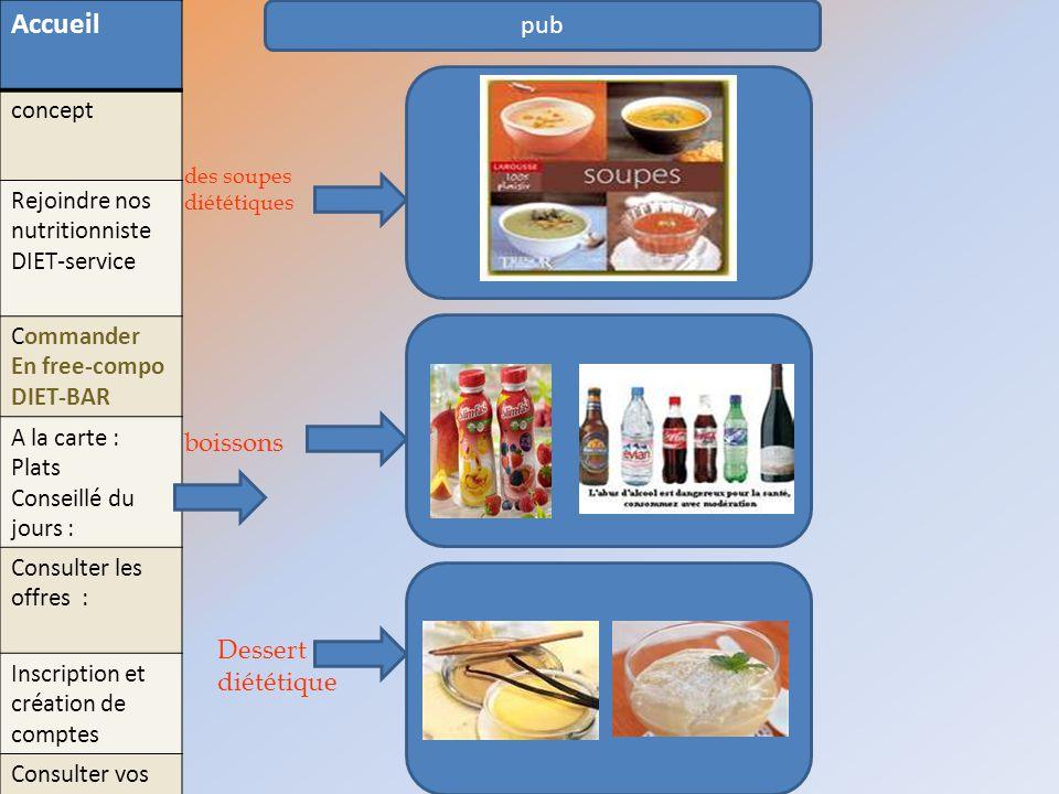 Accueil pub boissons Dessert diététique concept