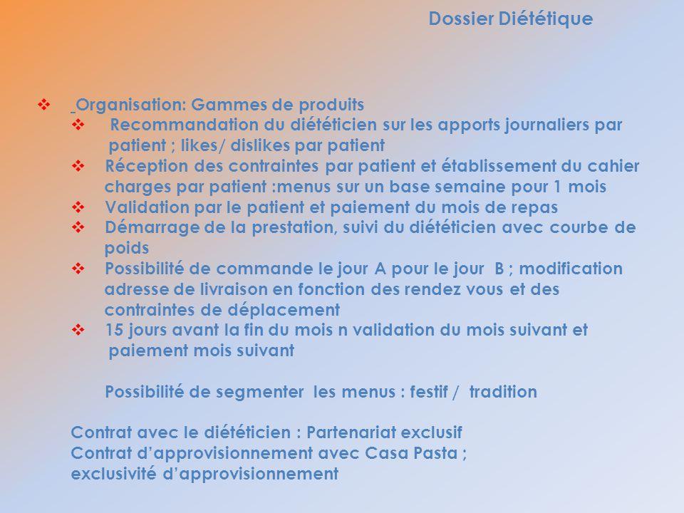 Dossier Diététique Organisation: Gammes de produits