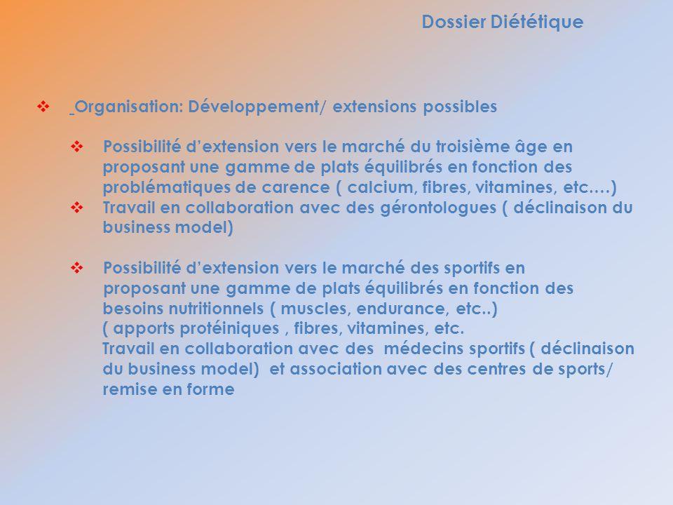 Dossier Diététique Organisation: Développement/ extensions possibles