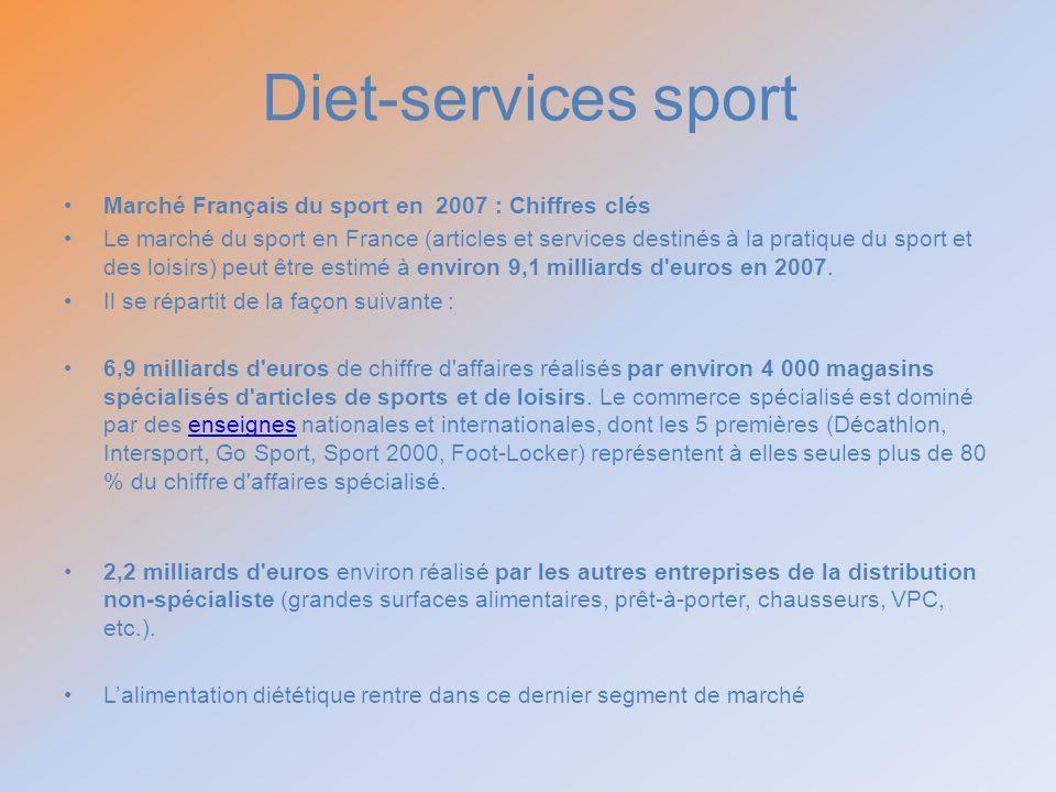 Diet-services sport Marché Français du sport en 2007 : Chiffres clés